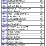 Additional List of Gold Executive Awardees (8/16/16)